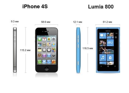 как узнать размер фото на айфоне
