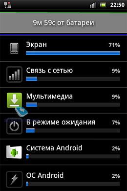 Обзор GSM/UMTS-телефона Sony Ericsson Live With Walkman (WT19i) MobilMarket.ru