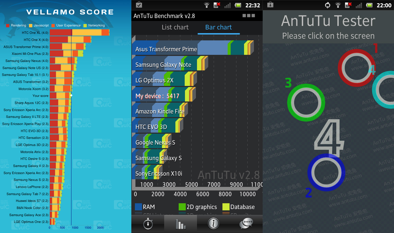 график обновлений htc до android 6